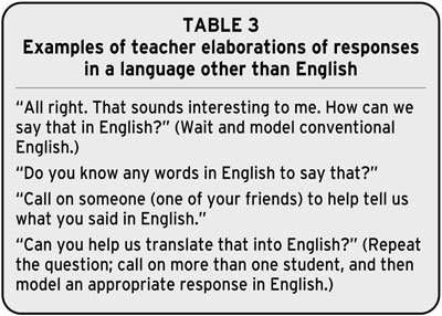 extending english language learners classroom interactions using  table
