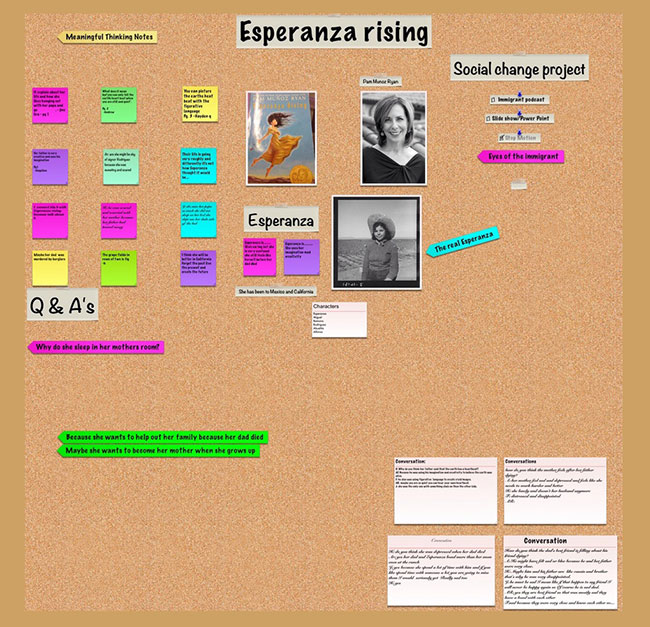 Figure 4. Students Using Corkulous to Share Ideas