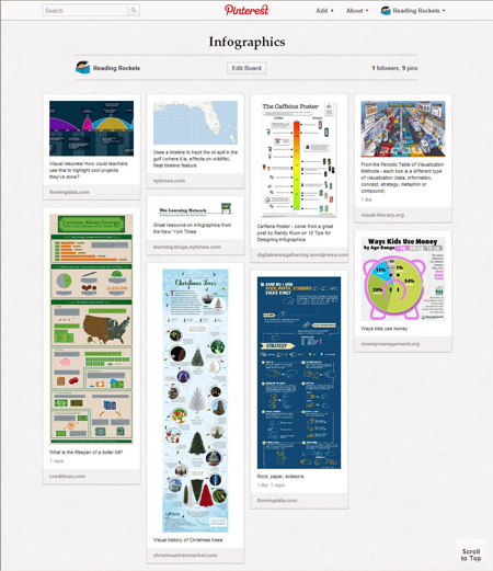 Infographics for Young Kids