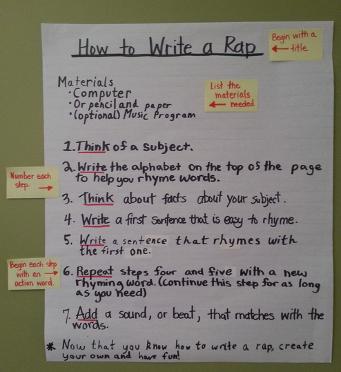 Extending Interactive Writing Into Grades 2–5 | Reading Rockets