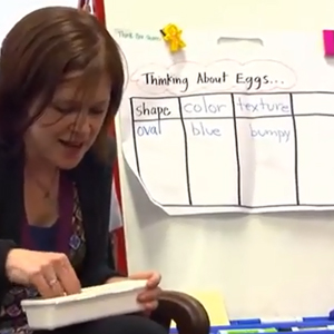 Think-Pair-Share | Classroom Strategies | Reading Rockets